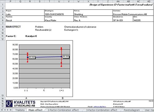 Q2 Management Development AB - Excel Quality Tools - Design