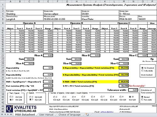 q2 management development ab excel quality tools measurement rh q2ab se measurement systems analysis manual measurement system analysis reference manual