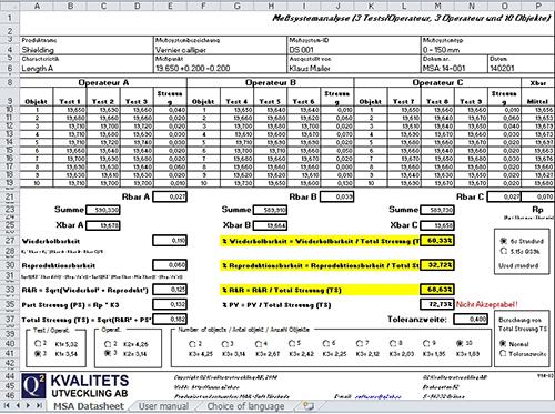 Q2 Management Development AB Excel Qualitätswerkzeuge