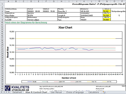 Fantastisch Kontrolldiagramm Galerie - Die Besten Elektrischen ...